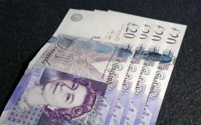 Statutory pay changes 2020